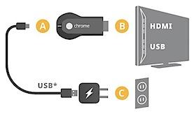 Chromecast_2._V347408245_.jpg