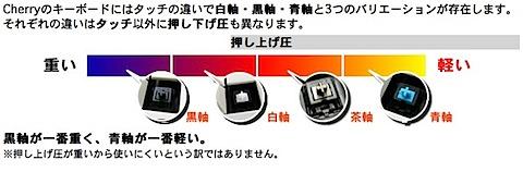 http://miyashita.sakura.ne.jp/sblo_files/monomania/smafaaftrtfg-6.jpg